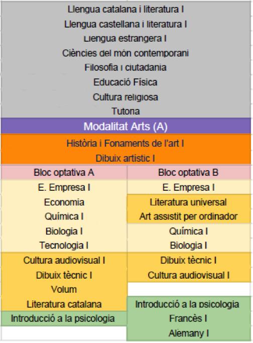 Matèries arts 1t bat